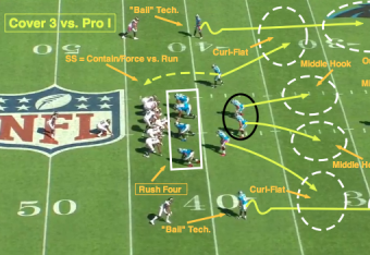 Nfl 101 Introducing The Basics Of Cover 3 Bleacher Report