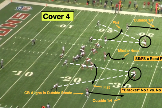 NFL 101: Introducing the Basics of Cover 4 | Bleacher Report