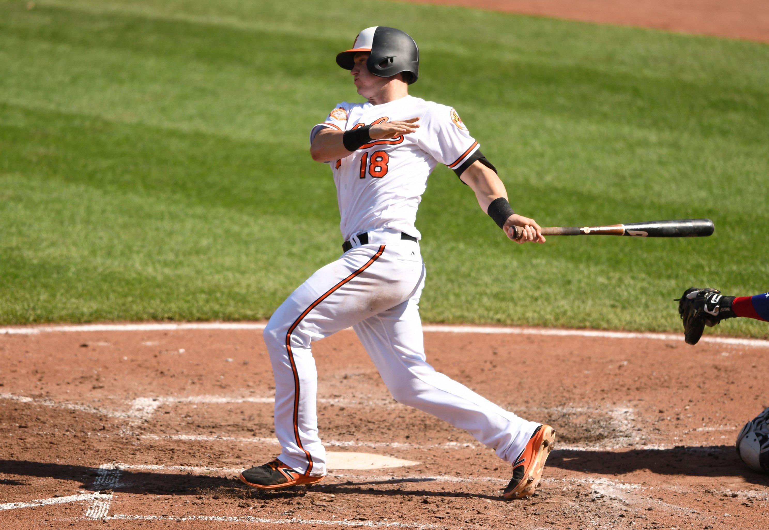 Fantasy Baseball Dynasty Rankings 2019: Advice and Top Prospects
