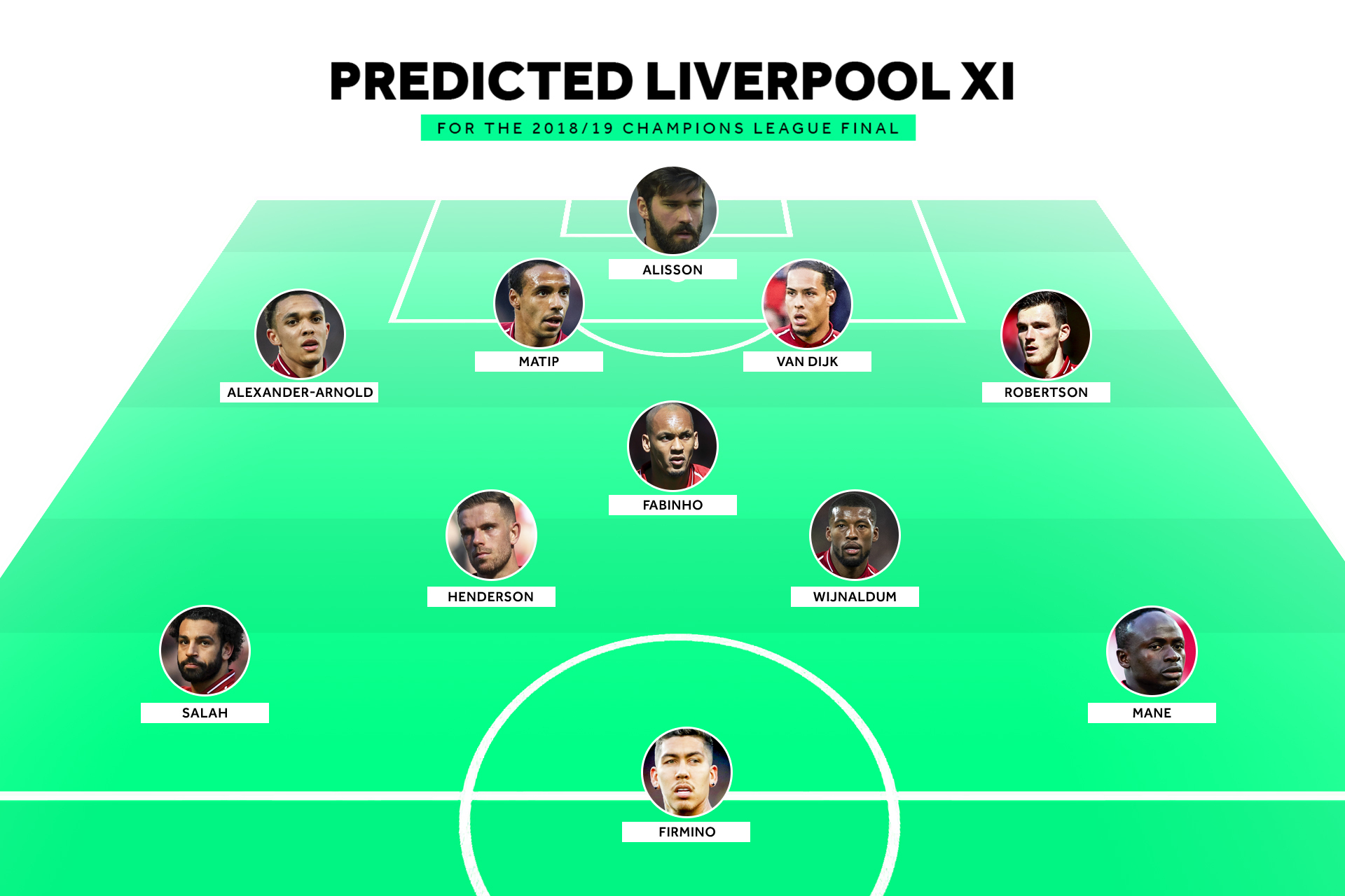 Tottenham Vs Liverpool Breaking Down The Uefa Champions League Final Bleacher Report Latest News Videos And Highlights