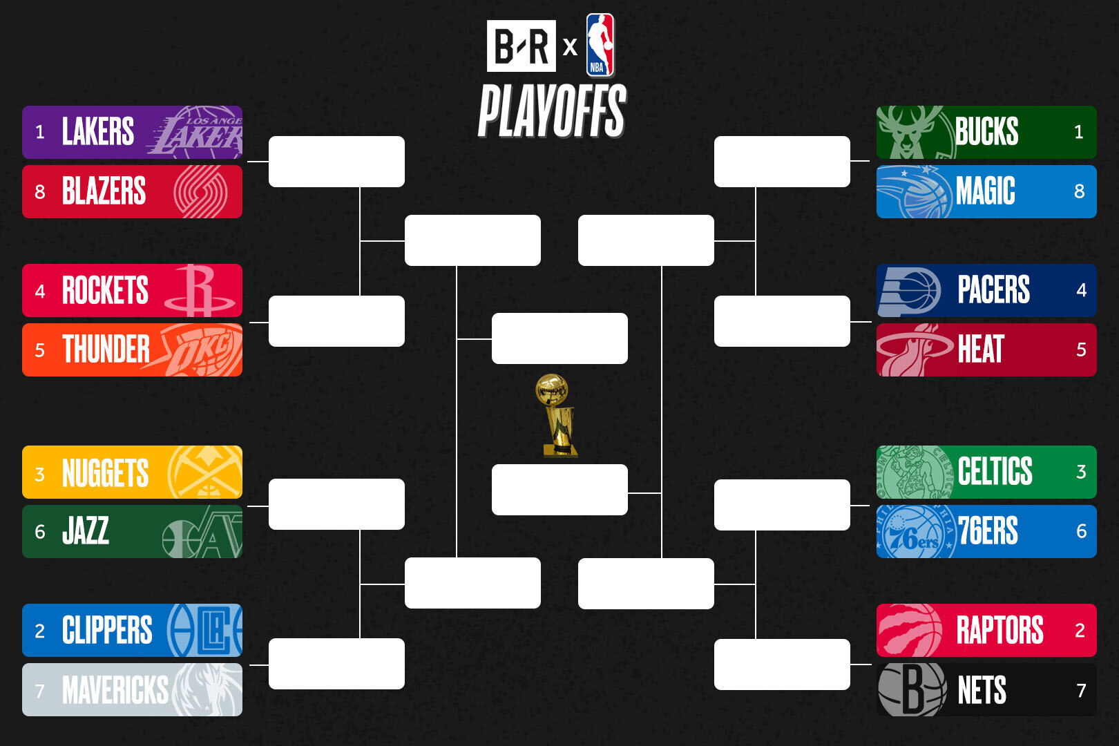 Nba Playoffs 2020 Postseason Schedule Bracket Format And Odds Bleacher Report Latest News Videos And Highlights