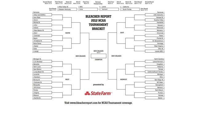 NCAA Tournament 2012: 8 Tips to Follow When Filling out
