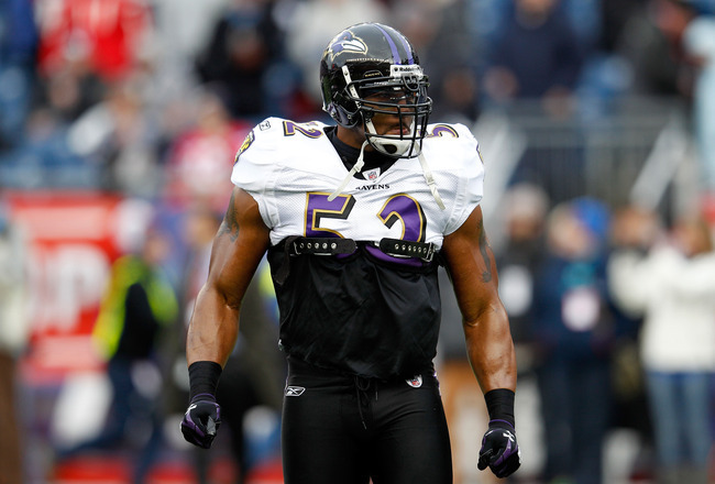 All Nfl Football Players: The 25 Angriest NFL Players Of All Time