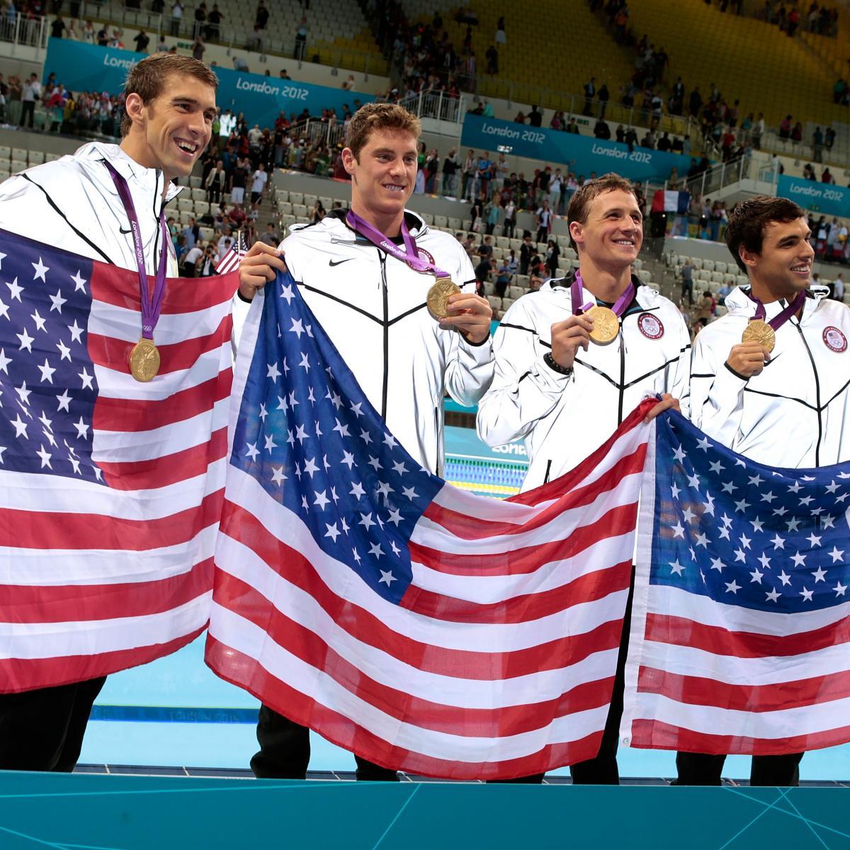 Gold Medal Count 2012: Predicting Final Top-5 Leaderboard ...