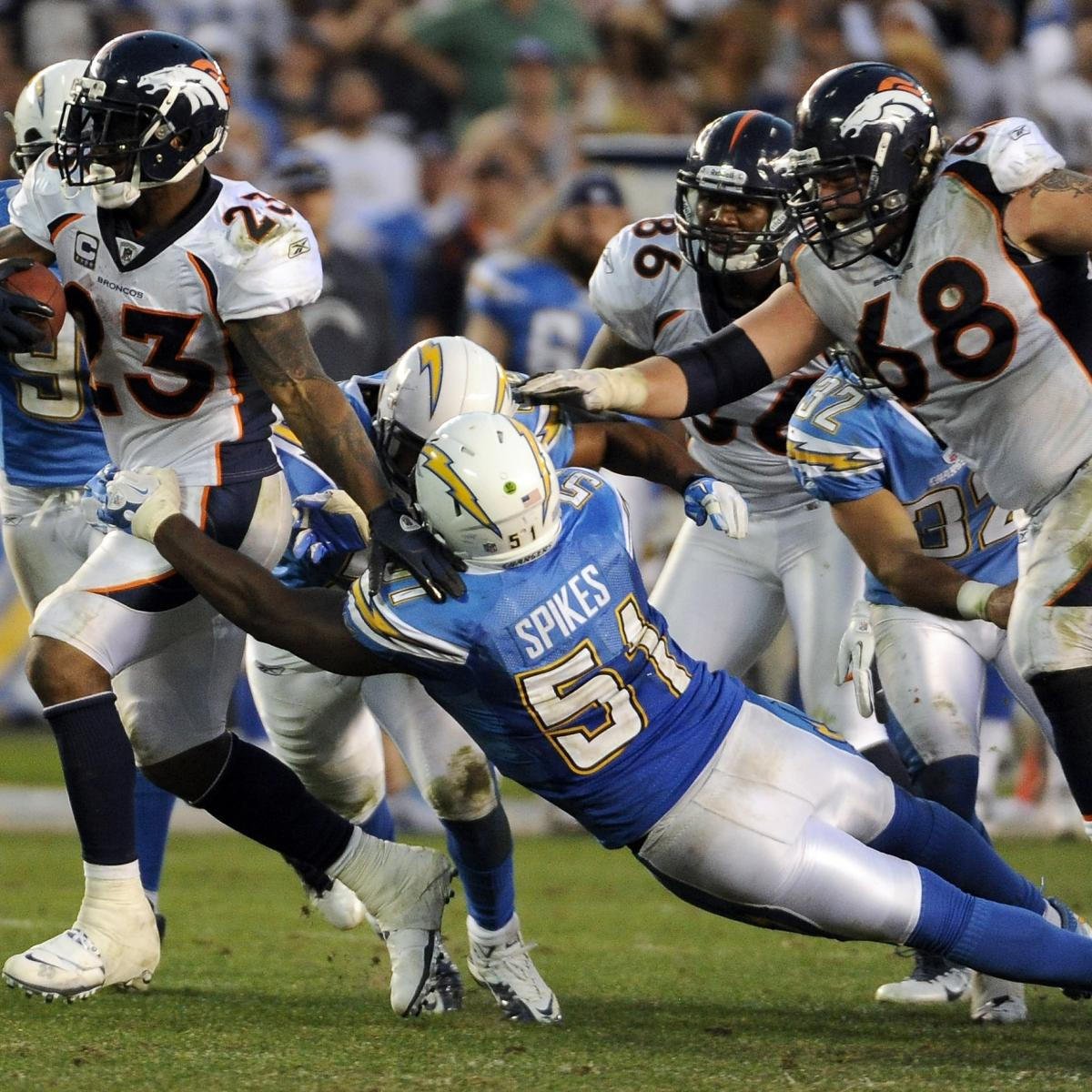 San Diego Chargers Current Score: Denver Broncos Vs. San Diego Chargers: Live Score
