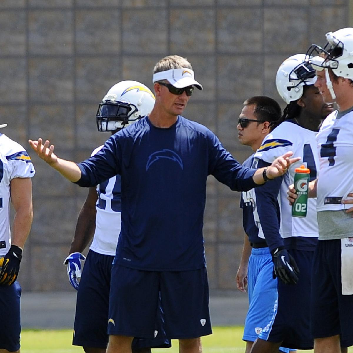 San Diego Chargers App: San Diego Chargers Probable 2013 Practice Squad Players