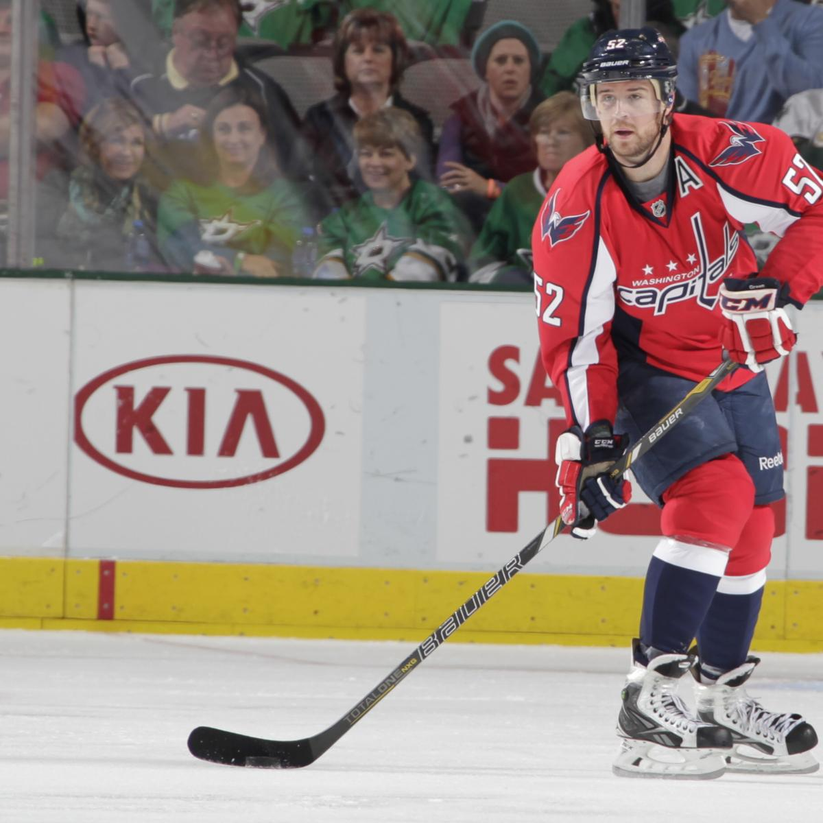Early Stock Watch For Washington Capitals' Top Stars In