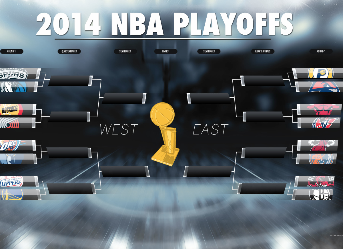 2014 Nba Playoff Predictions Complete Predictions Through The Finals Bleacher Report Latest News Videos And Highlights
