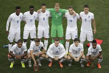 Picking the England Squad for the 2018 World Cup ...