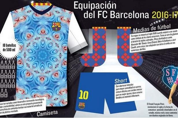 Barcelona Release Fake 2016-17 Home Kit as a Joke on  Inocentada Day ... 5cfe220af43