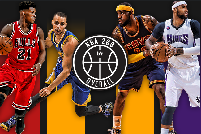 a6345de35 B R NBA 200  Ranking NBA s Best Players of 2014-15 Season
