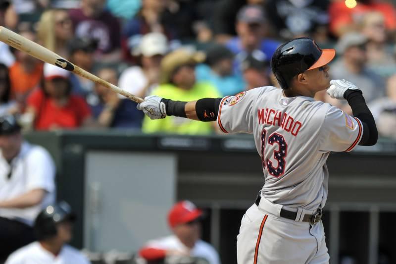 Daily Fantasy Baseball 2015: Best MLB DFS DraftKings Lineup
