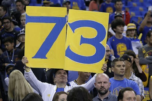 A Golden State Warriors fan holds up a 73 sign before an NBA basketball game between the Warriors and the Memphis Grizzlies in Oakland, Calif., Wednesday, April 13, 2016. The Warriors had 72 wins heading into their final regular-season game, the same number of wins as the 1995-1996 Chicago Bulls. (AP Photo/Marcio Jose Sanchez)