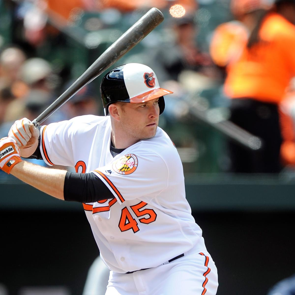 5aee2115f MLB Free Agency 2017  Updated Team-by-Team Offseason Report Cards ...