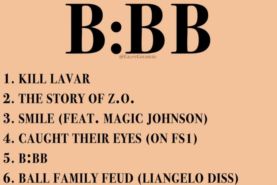 Fan parodies jay zs 444 album tracklist with a lavar ball fan parodies jay zs 444 album tracklist with a lavar ball version bbb bleacher report latest news videos and highlights malvernweather Choice Image