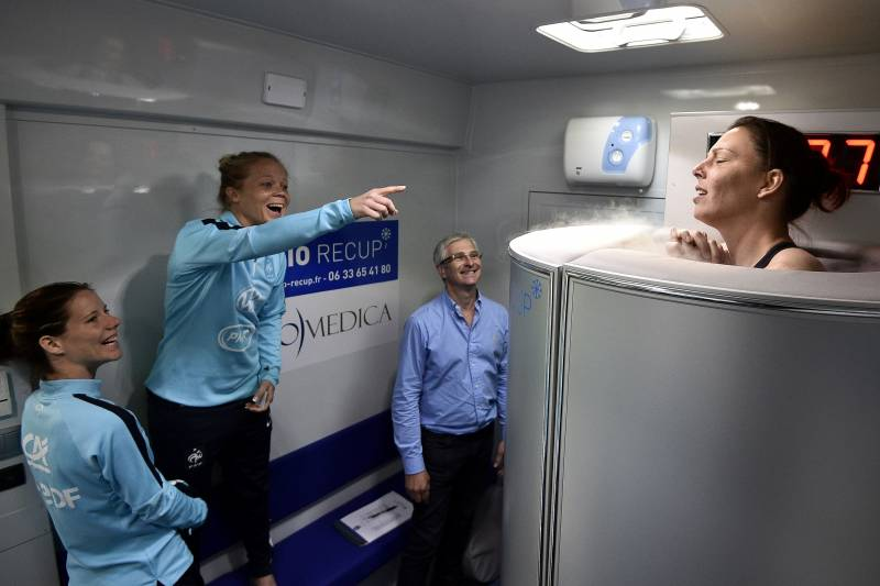Inside the Premier League's Sports Science: Ice Baths