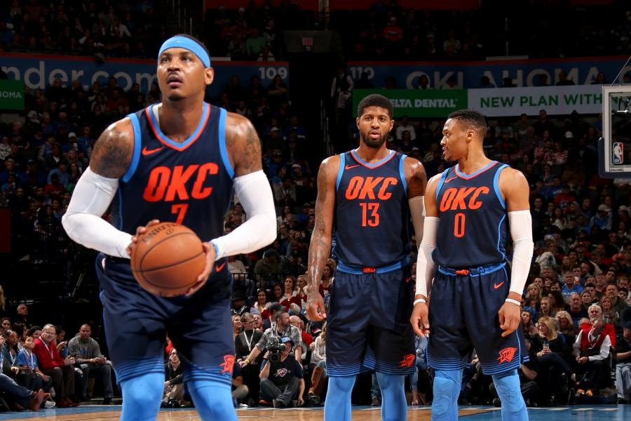 how star studded okc thunder are evolving to become ideal team