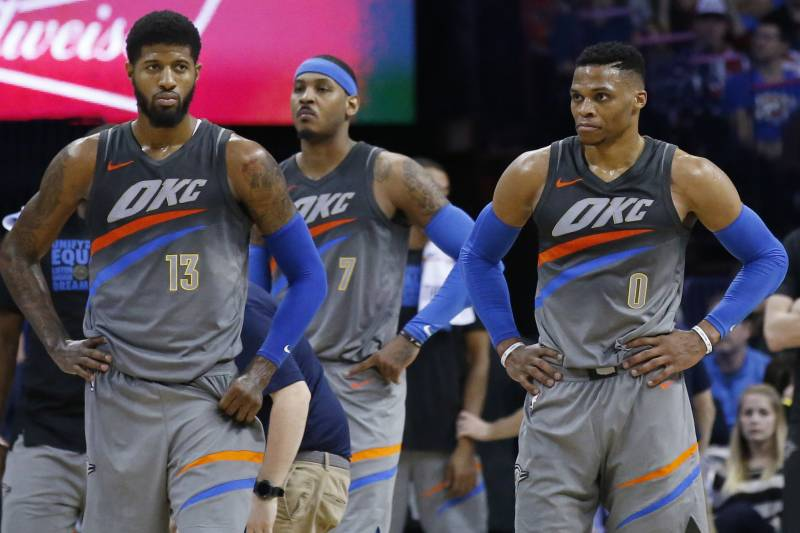 adc50362d1f Oklahoma City Thunder s Top Offseason Priorities and Potential ...