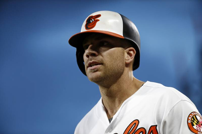 Record-Low  161 Average for $21M Gives Chris Davis Worst
