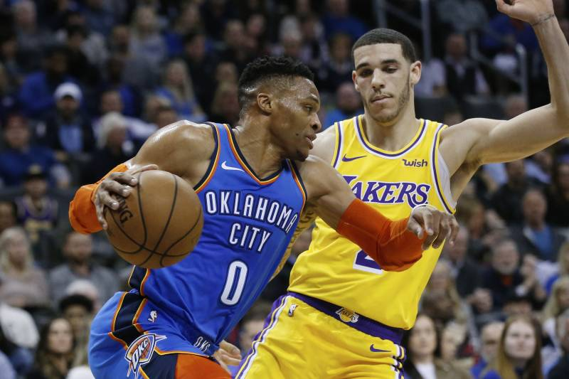 fe5c17993 Oklahoma City Thunder guard Russell Westbrook (0) drives past Los Angeles  Lakers guard Lonzo