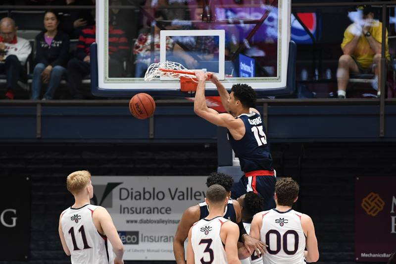 Ap College Basketball Poll 2019 Complete Week 18 Rankings