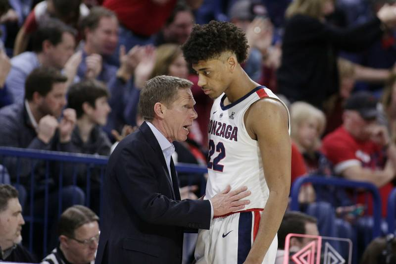 Ap College Basketball Poll 2019 Final Rankings Released