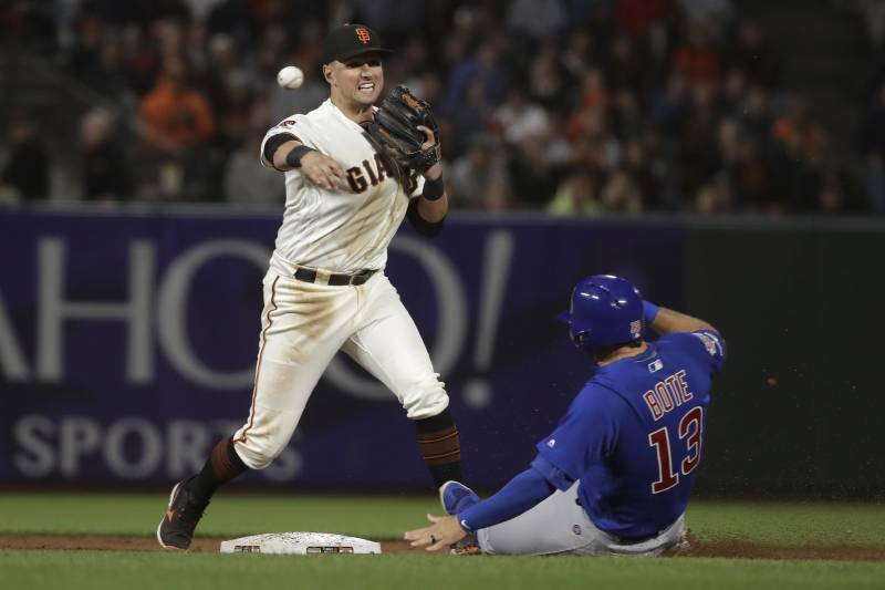 95833776 Mets Rumors: Joe Panik Expected to Join NYM After Giants Release ...