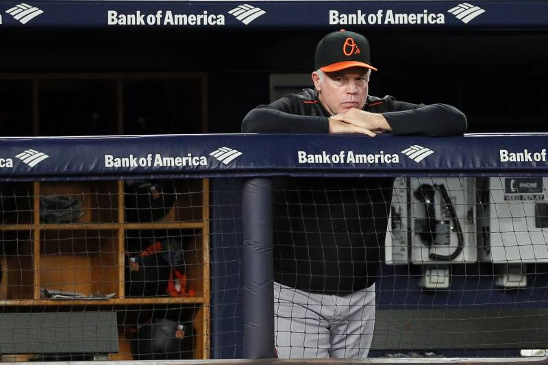 Image result for buck showalter