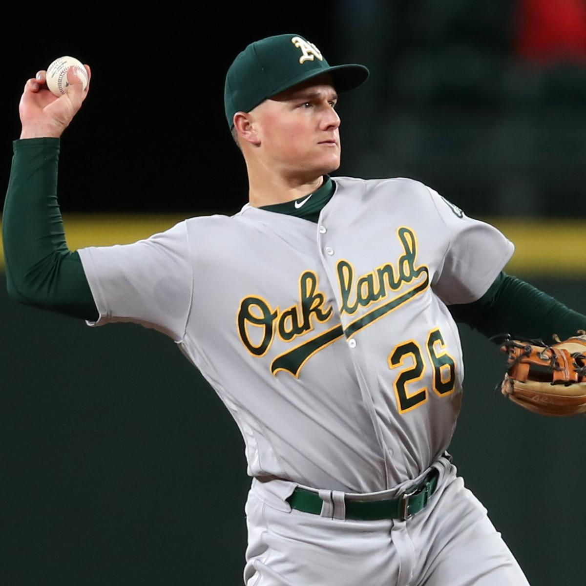 MLB Gold Glove Awards 2019: Full List of Winners and Reaction