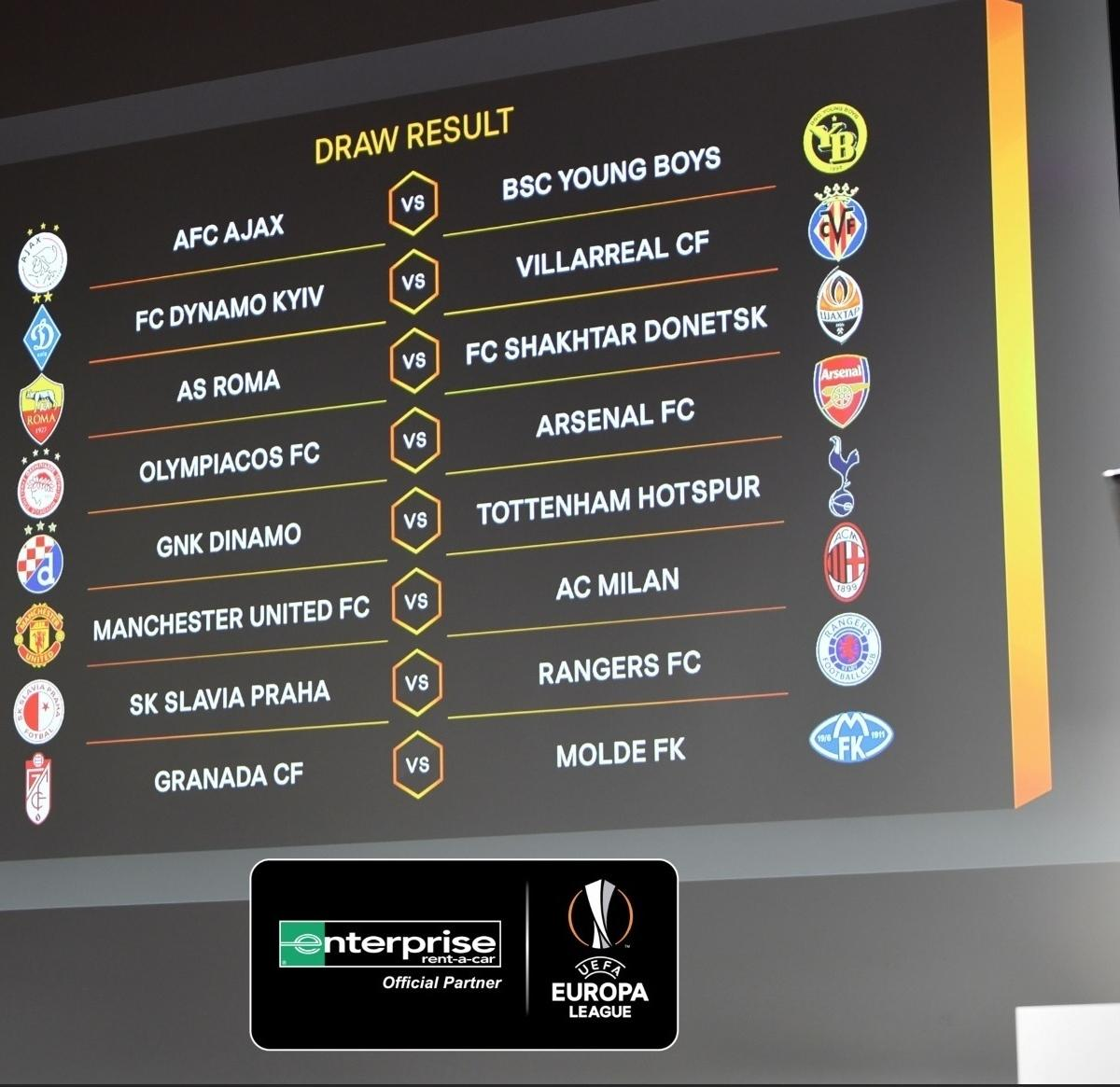 Europa League 2021: Power Ranking Every Team in the Round of 16