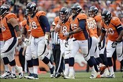 Exploring Likelihood the Denver Broncos Go 16-0, Claim Perfect Season