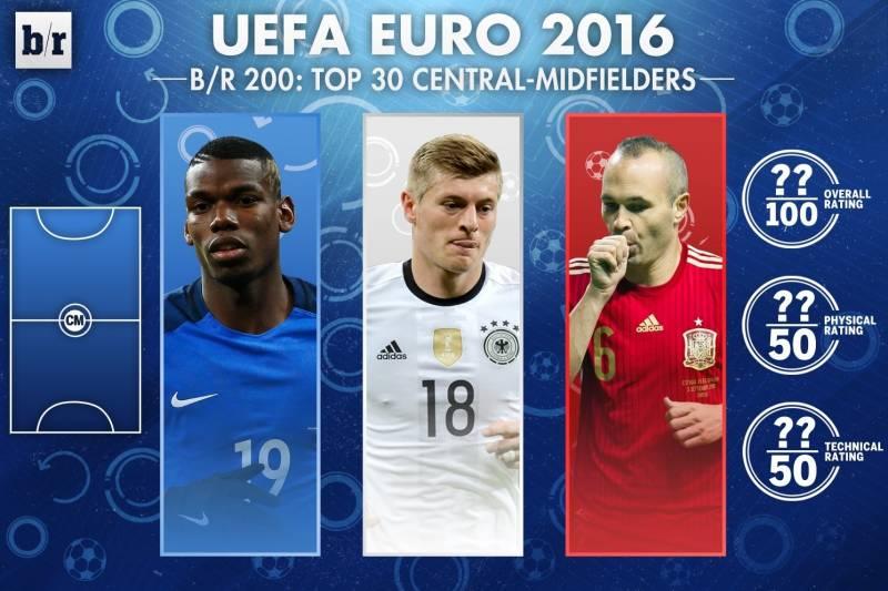 2a9f9481e UEFA Euro 2016
