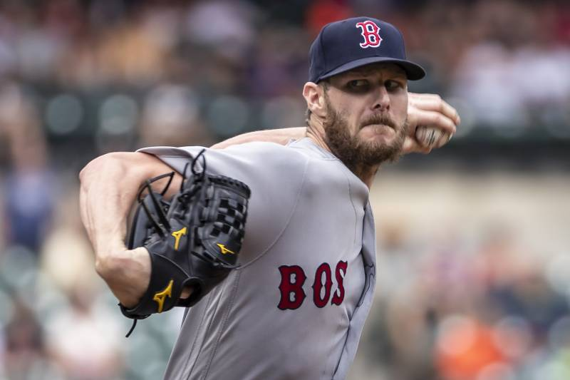 mlb best pitchers 2019 Ranking the Top 25 Starting Pitchers in MLB Entering 2019