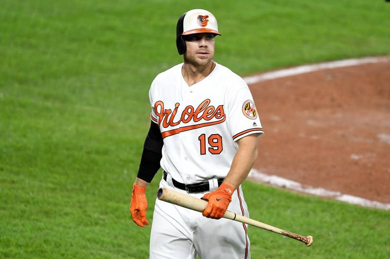 c94e6b4497c5 The Orioles continue to play Chris Davis because of his bloated salary.