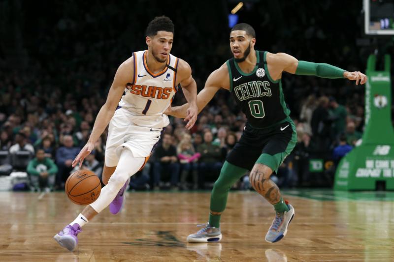 Predicting 2020 NBA All-Star Game Reserves